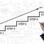転職の軸をつくる方法