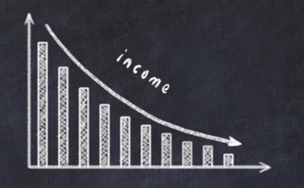 低所得者になりやすい性格とは?【10個のチェック項目】